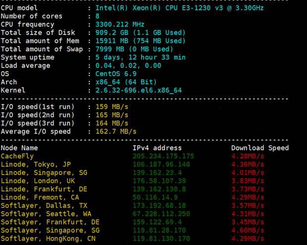 RAKsmart香港服务器综合评测