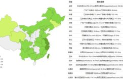 RAKsmart日本VPS速度测评