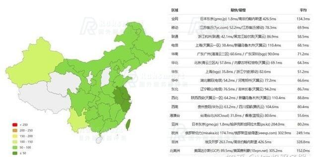RAKsmart日本服务器