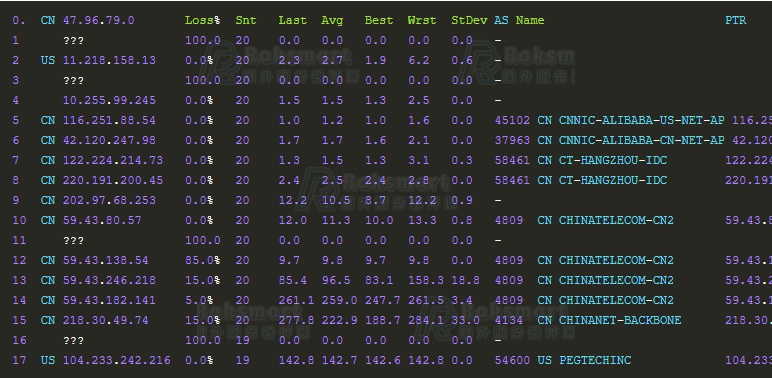 RAKsmart美国服务器路由追踪测试