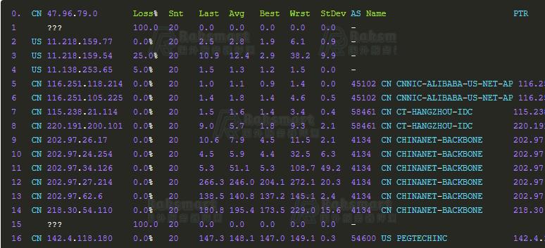 RAKsmart美国服务器回程路由追踪测试