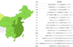 RAKsmart韩国VPS测评