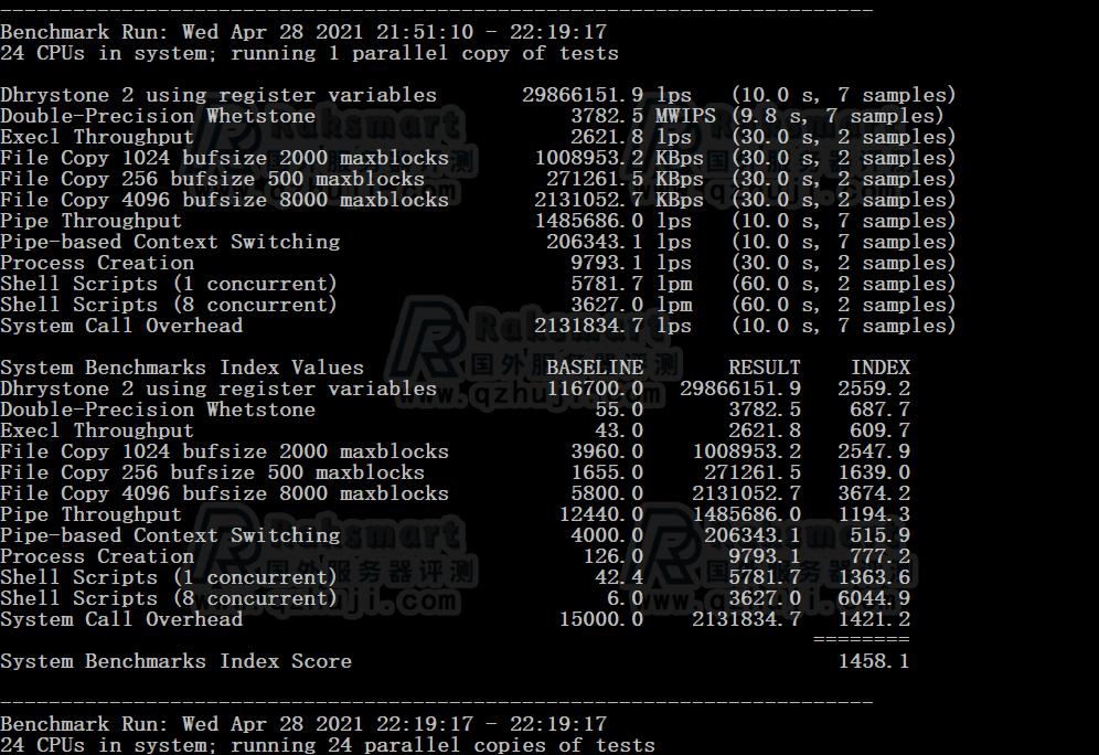 RAKsmart美国10G口服务器跑分测试