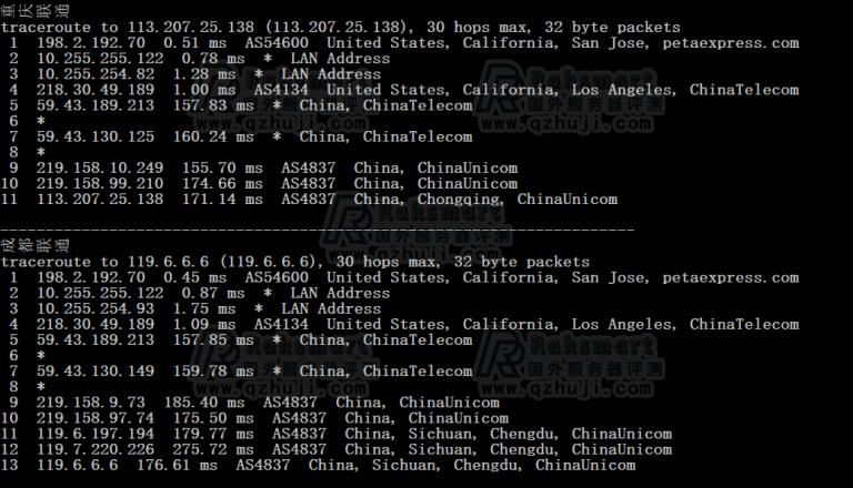 RAKsmart美国10G口服务器回程路由测试