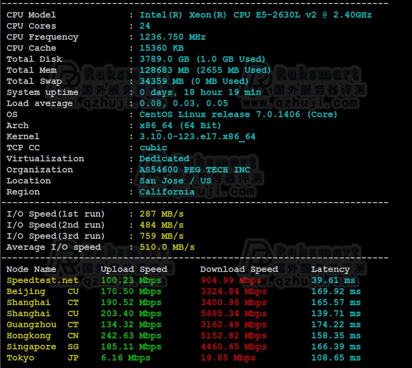 RAKsmart美国10G口服务器CPU和I/O读写