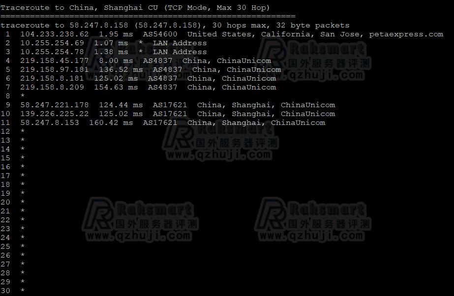 RAKsmart美国服务器E5-2680v4评测
