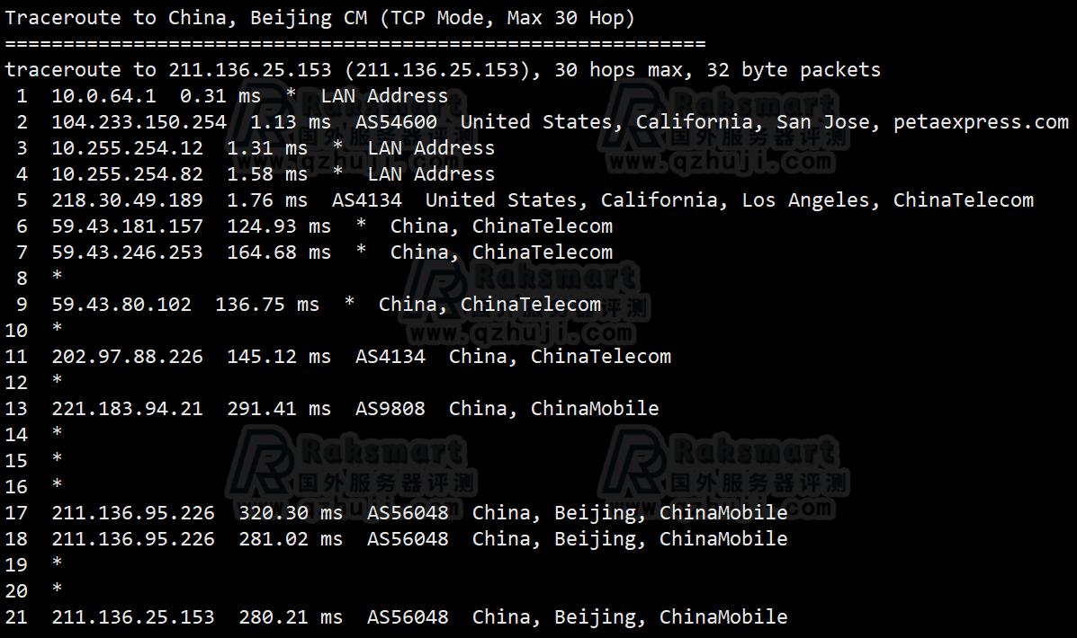 RAKsmart美国云服务器路由器追踪