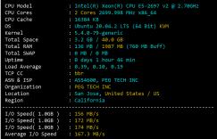 RAKsmart美国云服务器CPU和I/O读写